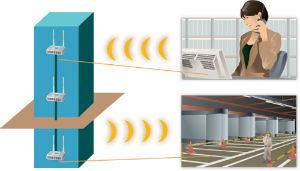 ICOM Sistema de comunicacion IP